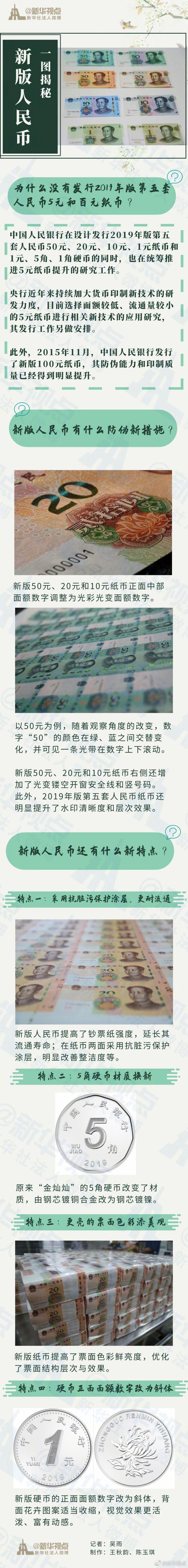 修枝机新版人民币8月30日发行 有啥新特点?一图揭秘!
