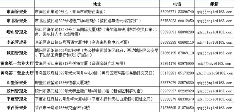 公积金发布11处营业大厅联系方式 业务建议网上办